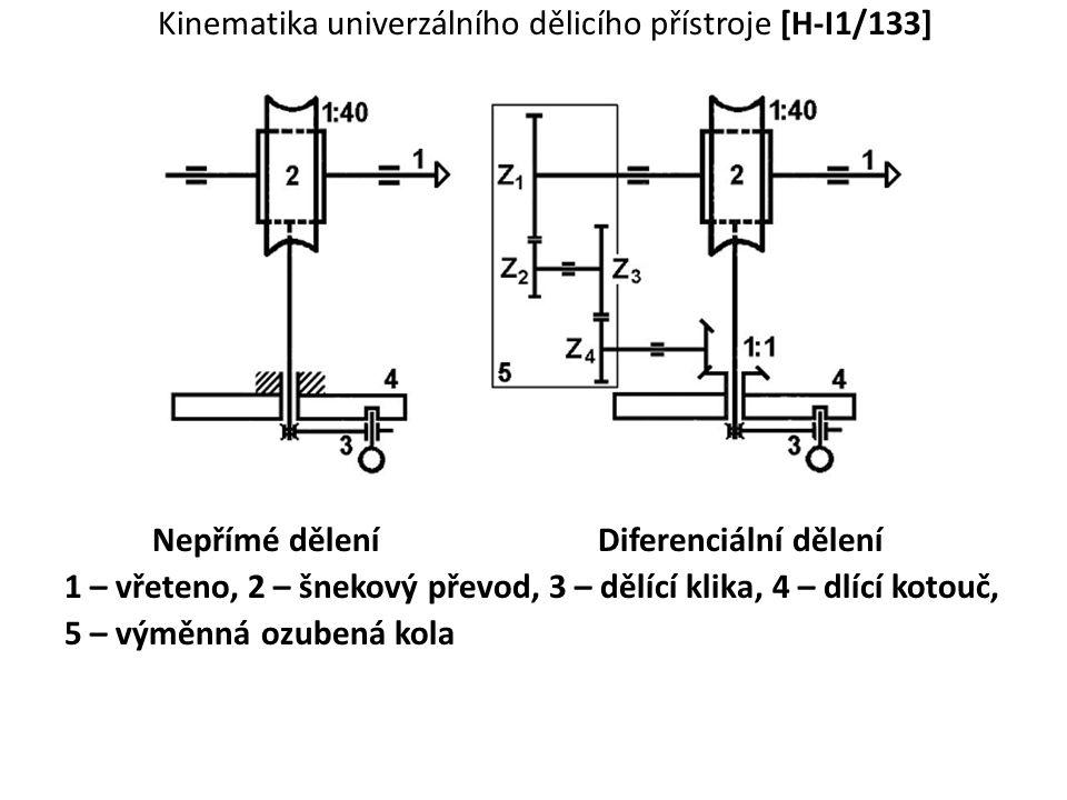 Kinematika univerzálního dělicího přístroje [H-I1/133] Nepřímé dělení Diferenciální dělení 1 – vřeteno, 2 – šnekový převod, 3 – dělící klika, 4 – dlící kotouč, 5 – výměnná ozubená kola